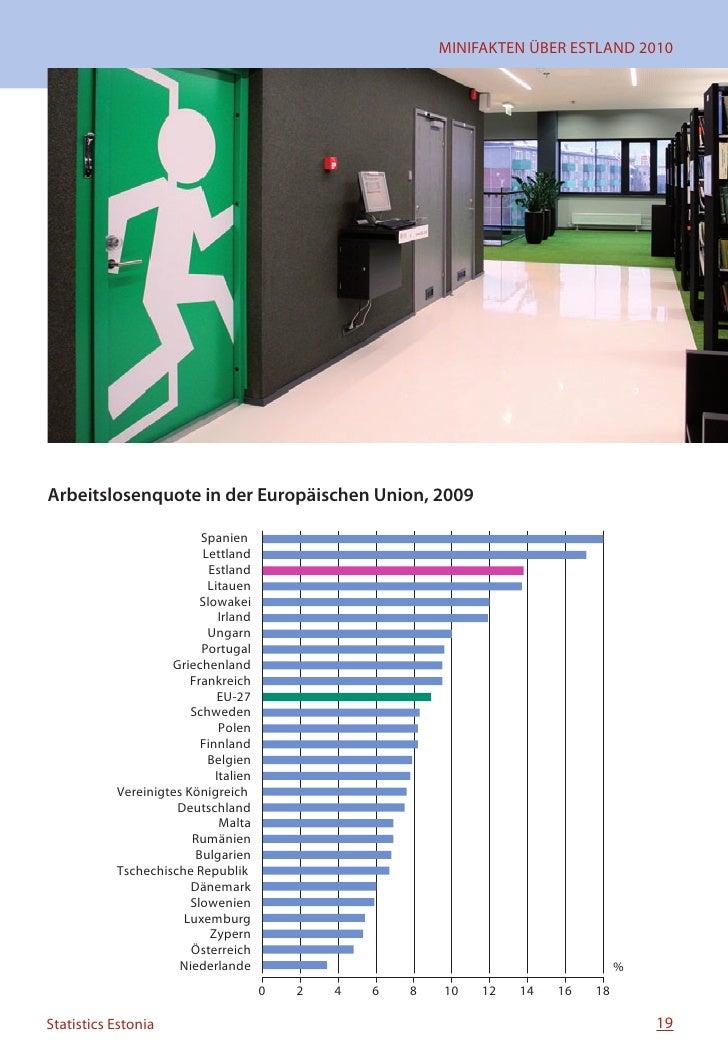 Arbeitsmarkt   Beschäftigungsquote, 2000–2009       % 70                                     15–64-jährigen 65  60        ...