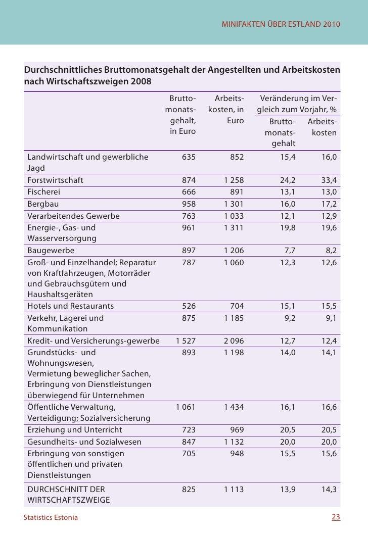 Bruttoinlandsprodukt Das Jahr 2008 war für die Wirtschaft Estlands von ausschlaggebender Bedeutung — die acht Jahre lange ...