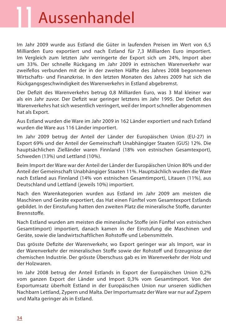 MINIFAKTEN ÜBER ESTLAND 2010     Export und Import je Einwohner in der Europäischen Union, 2008                   Luxembur...