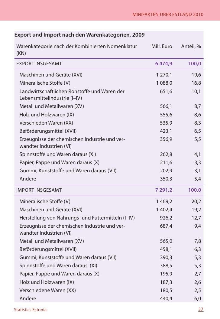 Industrie Der Umfang der Industrieproduktion stieg in den Jahren 2005–2007 in Estland wesentlich schneller an als durchsch...