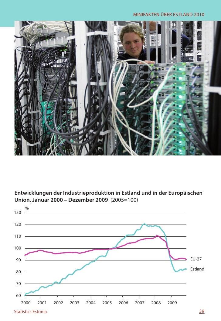 Industrie    Industrieproduktion nach Wirtschaftszweigen, 2008                                                       Produ...