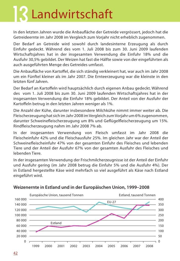 MINIFAKTEN ÜBER ESTLAND 2010     Versorgungsbilanz bei Getreide und Kartoffeln, 2008/2009 (tausend Tonnen)                ...