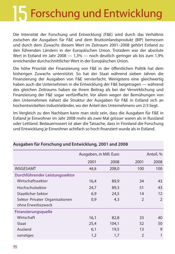 MINIFAKTEN ÜBER ESTLAND 2010     Jahresdurchschnittliches Zuwachs der Intensität in der Forschung und Entwicklung in der E...
