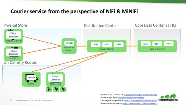 Apache NiFi- MiNiFi meetup Slides