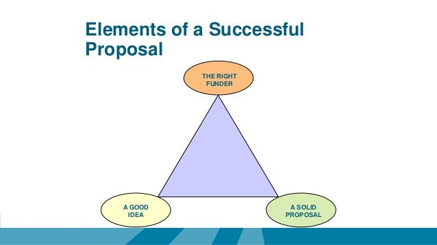 how do i write a proposal Proposals are useful documents in business if you need to create one, refer to the steps below and the templates available on this page to help you start your proposal.