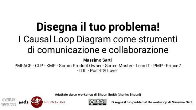 meets Disegna il tuo problema! Un workshop di Massimo Sarti Disegna il tuo problema! I Causal Loop Diagram come strumenti ...