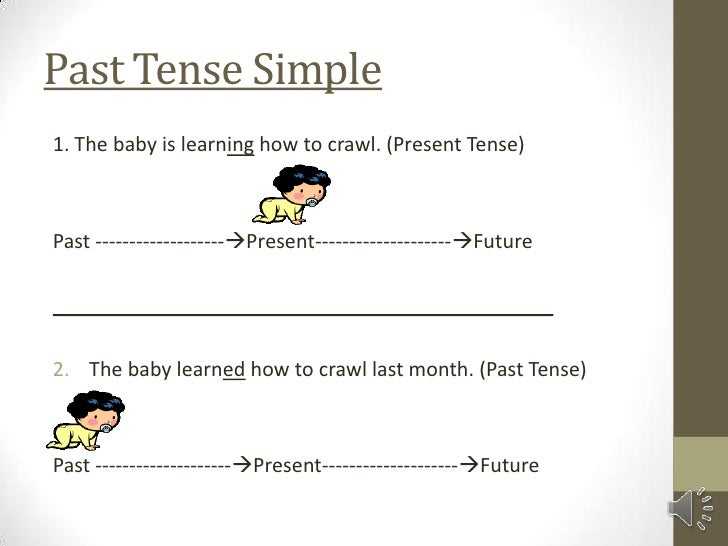 Mini lesson on past tense simple