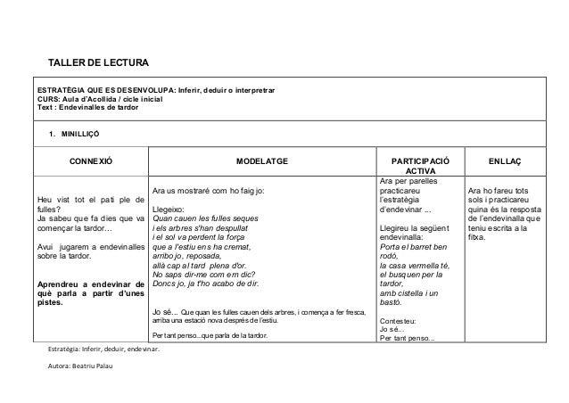 TALLER DE LECTURA ESTRATÈGIA QUE ES DESENVOLUPA: Inferir, deduir o interpretrar CURS: Aula d'Acollida / cicle inicial Text...