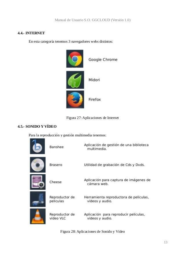Minimanual usuario gg cloud