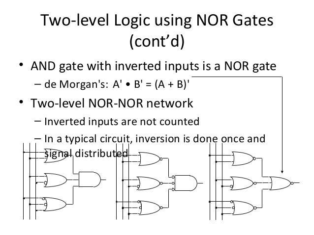 Logic circuit simplification (SOP and POS)