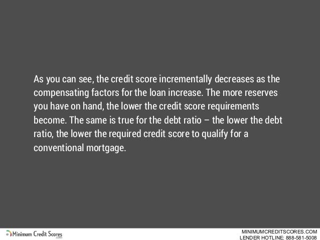 As you can see, the credit score incrementally decreases as the compensating factors for the loan increase. The more reser...