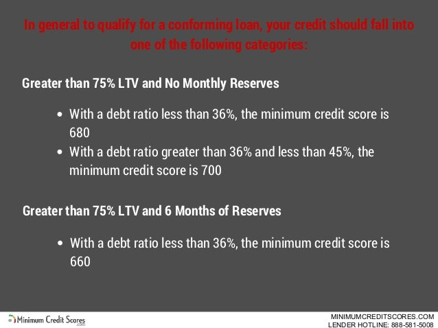 In general to qualify for a conforming loan, your credit should fall into one of the following categories: Greater than 75...