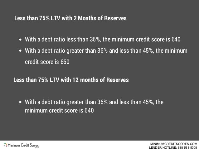 Less than 75% LTV with 2 Months of Reserves With a debt ratio less than 36%, the minimum credit score is 640 With a debt r...