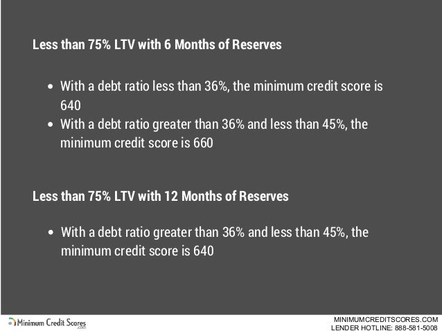 Less than 75% LTV with 6 Months of Reserves With a debt ratio less than 36%, the minimum credit score is 640 With a debt r...