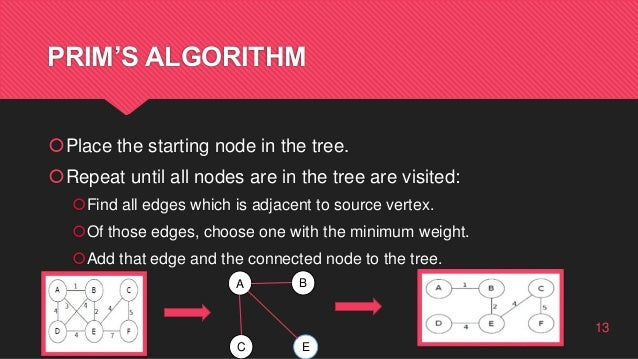 PRIM'S ALGORITHM Place the starting node in the tree. Repeat until all nodes are in the tree are visited: Find all edge...