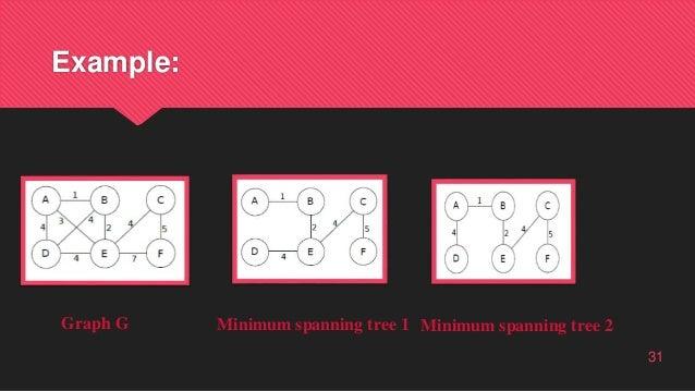 Example: Graph G Minimum spanning tree 1 Minimum spanning tree 2 31