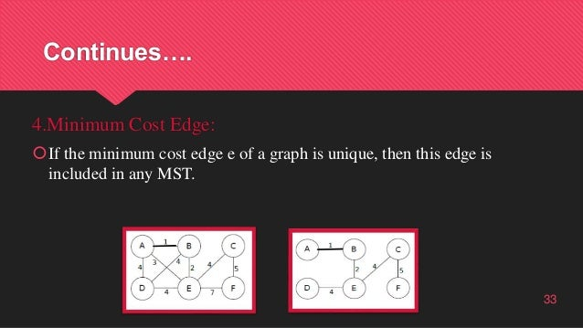 Continues…. 4.Minimum Cost Edge: If the minimum cost edge e of a graph is unique, then this edge is included in any MST. ...