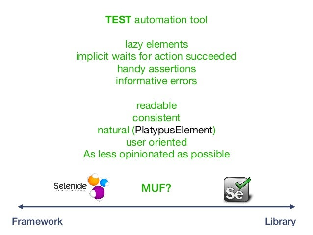 LibraryFramework MUF? TEST automation tool  lazy elements  implicit waits for action succeeded  handy assertions  informat...