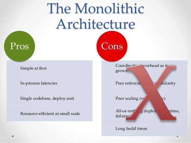 The Monolithic  Architecture  Pros  Simple at first  In-process latencies  Single codebase, deploy unit  Resource-efficien...