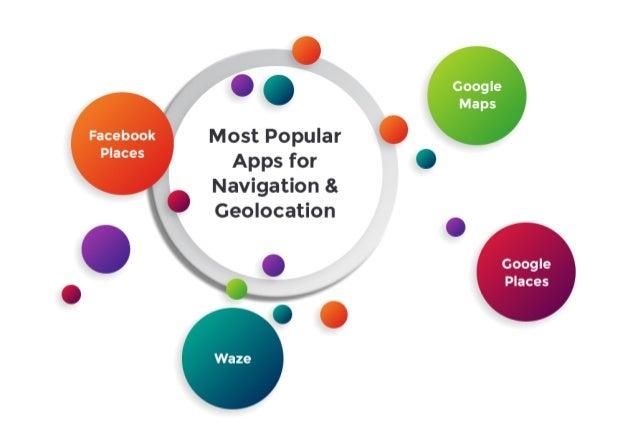 Minimum Viable Product (MVP) for Navigation & Geolocation App