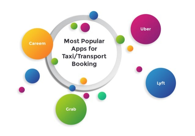 Minimum Viable Product (MVP) for Taxi Booking App