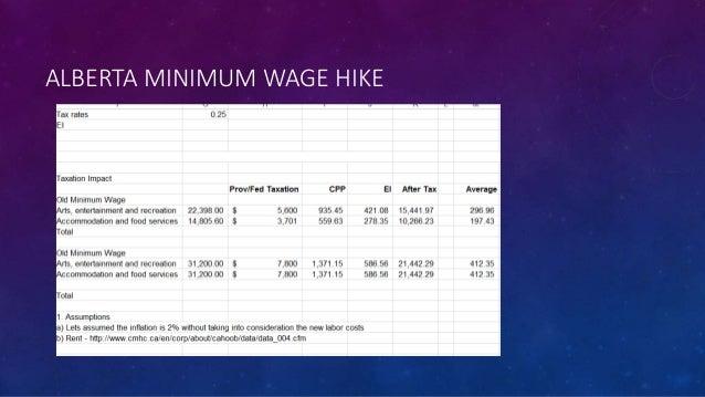 minimum wage canada federal  provincial august 638 x 359 · jpeg