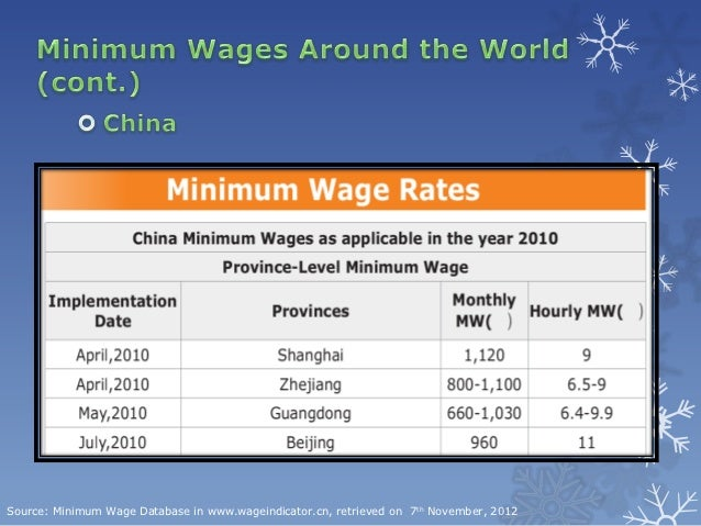 minimum wage in malaysia M kulasegaran told parliament yesterday (19 july) that the new minimum wage  will gradually be rolled out within the next two months.