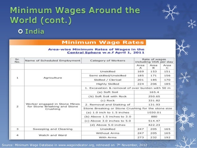 how is wage determined in india Finally, the act does not define minimum wages in precise terms nor does it lay  down any norms for their determination the question is whether it should.