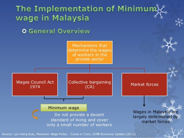 minimum wage policy malaysia Malaysia has a government-mandated minimum wage, and no worker in malaysia can be paid less then this mandatory minimum rate of pay employers in malaysia who fail to pay the minimum wage may be subject to punishment by malaysia's government.