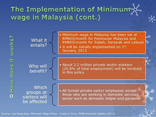 minimum wage policy malaysia Principles of minimum wage policy : china, russia, brazil, iran, turkey, to malaysia, nigeria minimum wage policy supported by a strong social policy is.