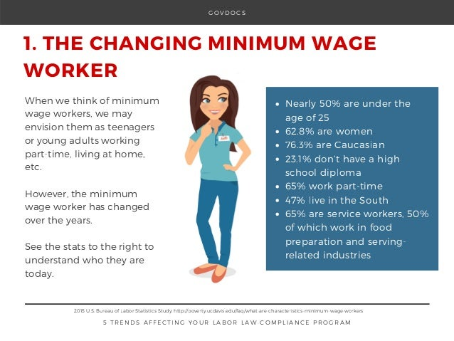Minimum Wage Laws: 5 Trends Affecting Your Labor Law Compliance Program Slide 2