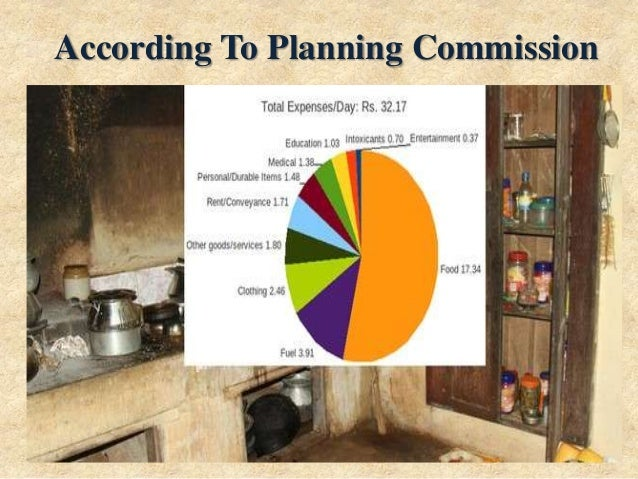 According To Planning Commission