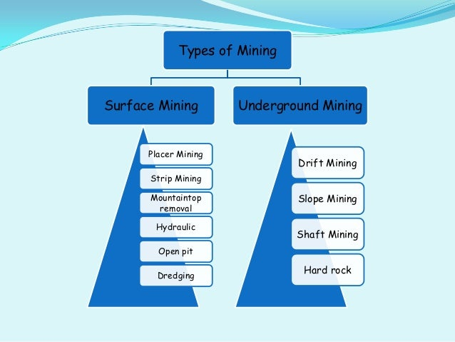 types of mining Mining for coal is often physically different from mining for diamonds, for instance, and while the overarching goal and main process is similar, the tools needed can vary even with the most advanced tools and modern machines, mining remains something of a hazardous business.