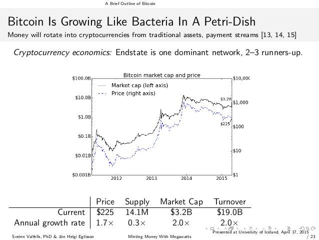 A Brief Outline of Bitcoin Bitcoin Is Growing Like Bacteria In A Petri-Dish Money will rotate into cryptocurrencies from t...