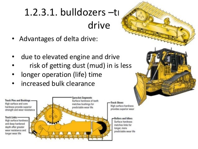 Surface Mining dozer