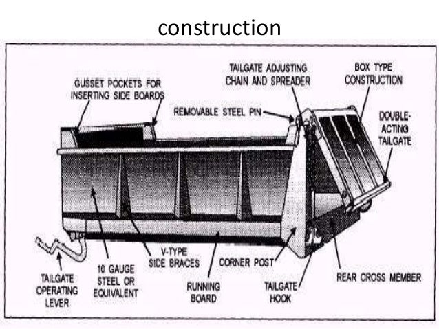 tractor trailer diagram