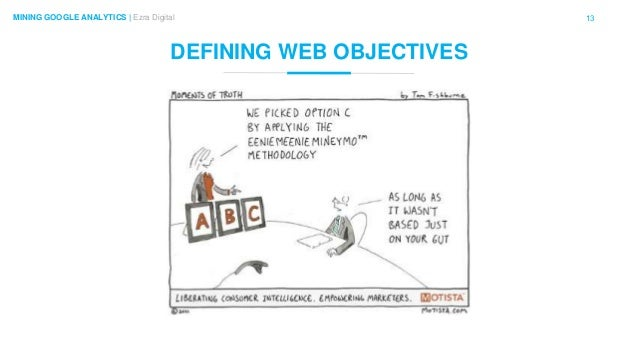 13MINING GOOGLE ANALYTICS | Ezra Digital DEFINING WEB OBJECTIVES
