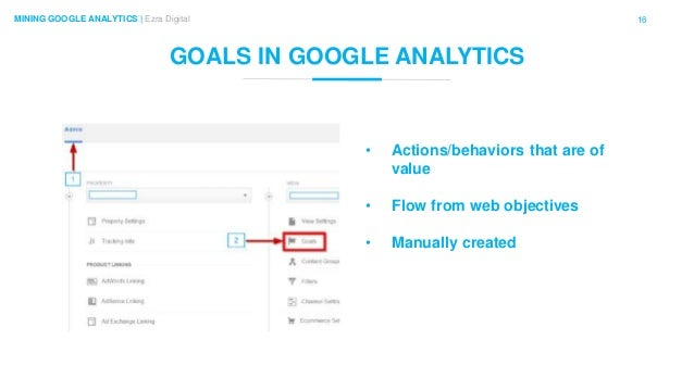 16MINING GOOGLE ANALYTICS | Ezra Digital GOALS IN GOOGLE ANALYTICS • Actions/behaviors that are of value • Flow from web o...