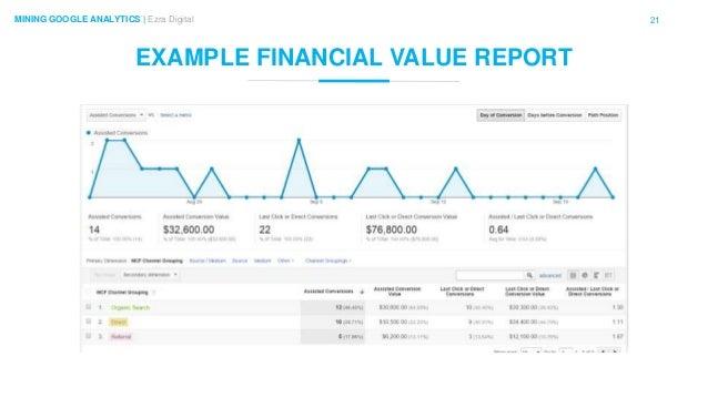 21MINING GOOGLE ANALYTICS | Ezra Digital EXAMPLE FINANCIAL VALUE REPORT