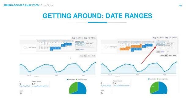 40MINING GOOGLE ANALYTICS | Ezra Digital GETTING AROUND: DATE RANGES