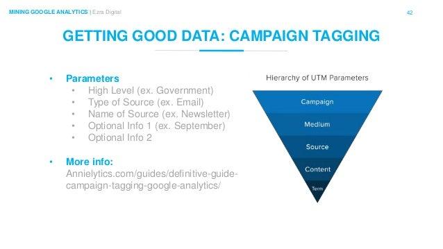 42MINING GOOGLE ANALYTICS | Ezra Digital GETTING GOOD DATA: CAMPAIGN TAGGING • Parameters • High Level (ex. Government) • ...