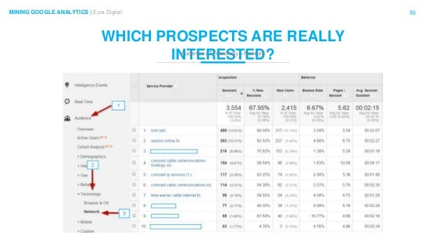 50MINING GOOGLE ANALYTICS | Ezra Digital WHICH PROSPECTS ARE REALLY INTERESTED?Audience> Technology > Network