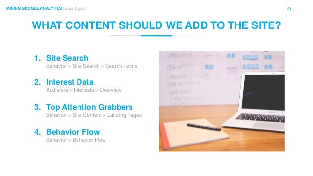 51MINING GOOGLE ANALYTICS | Ezra Digital WHAT CONTENT SHOULD WE ADD TO THE SITE? 1. Site Search Behavior > Site Search > S...