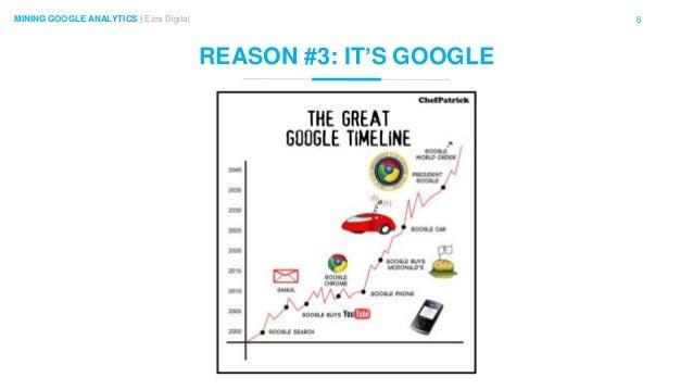6MINING GOOGLE ANALYTICS | Ezra Digital REASON #3: IT'S GOOGLE