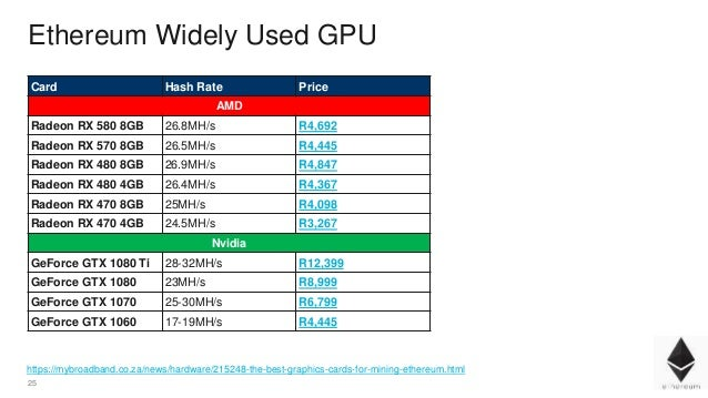 Best gpu hash for cryptocurrency