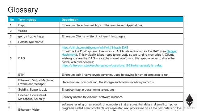 Cmd Bitcoin Miner Download Bitcoin Language – Vitasphere