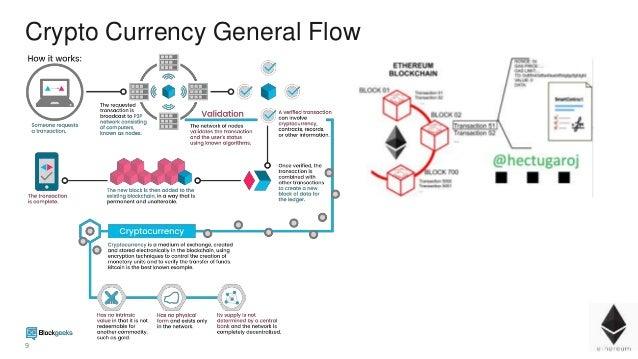 Bios 280x mining bitcoins betting on mcgregor vs mayweather