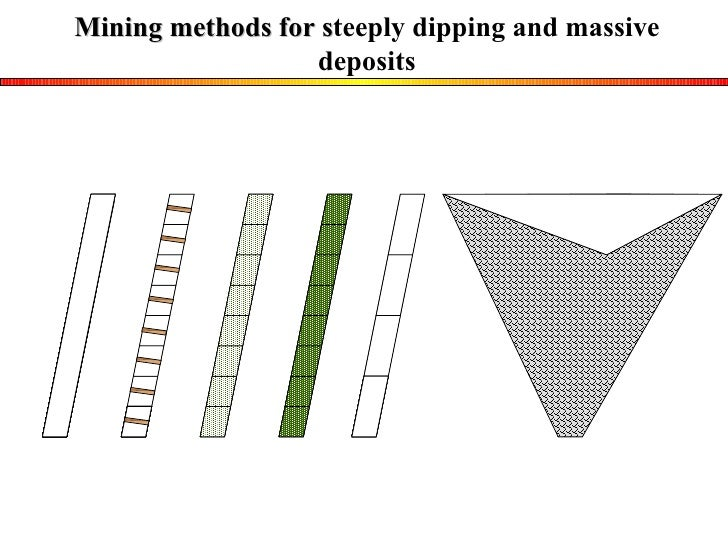 Mining methods for s teeply dipping and massive deposits