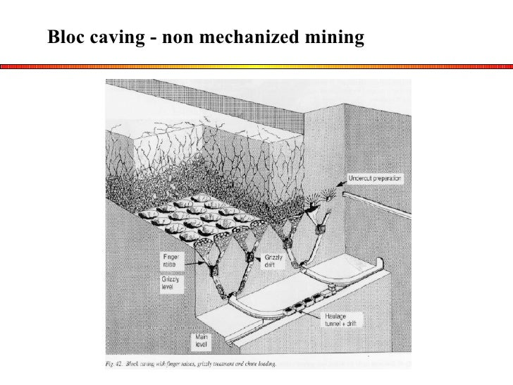 sublevel caving technique simplicity and low Underground mining using the block-caving technique has created  drainage  from the mine and low ph water draining into the river from  the san manuel  geologic terrane is relatively simple, consisting primarily of precambrian quartz.