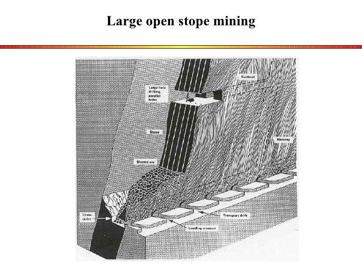 sub level caving mining development cost